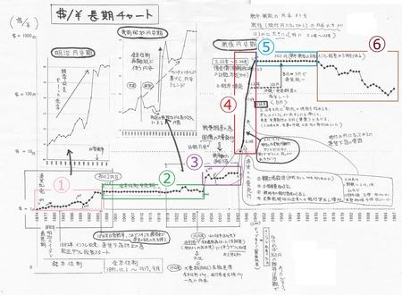 円の歴史_10