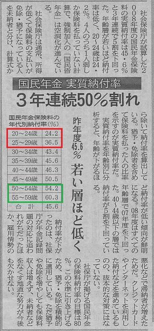 国民年金納付率_20090824