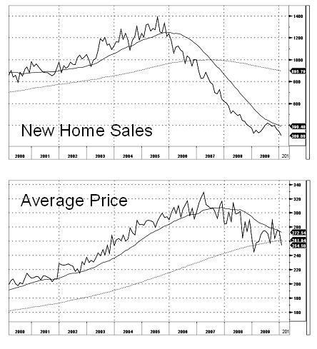 US住宅_20100226