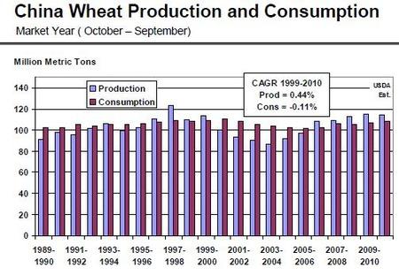 Wheat_20110120_2