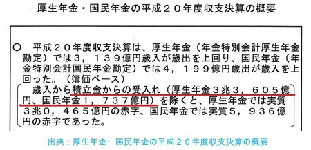 H20収支_20110408