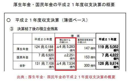 H21収支_20110408