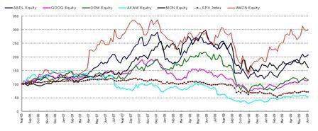 US株2_20090627