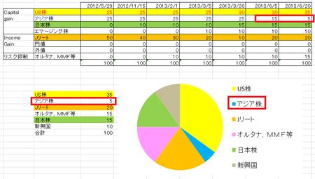 アジア削減_20130620