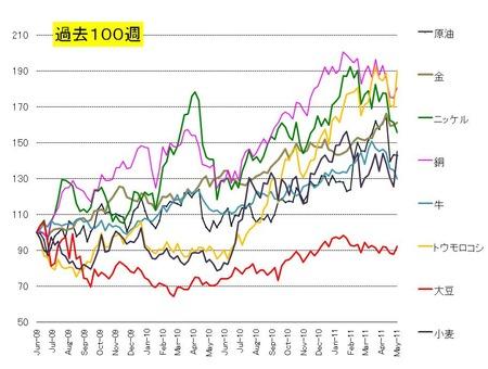 農産物&商品_20110521