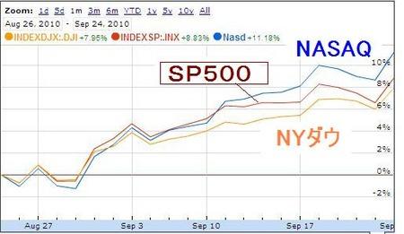 US株_20100926