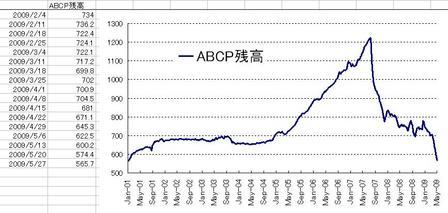 ABCP_20090530