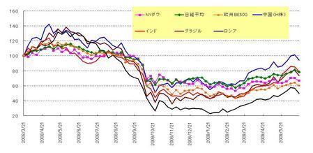 世界飲茶_20090621_2