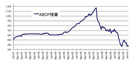 ABCP_20100227