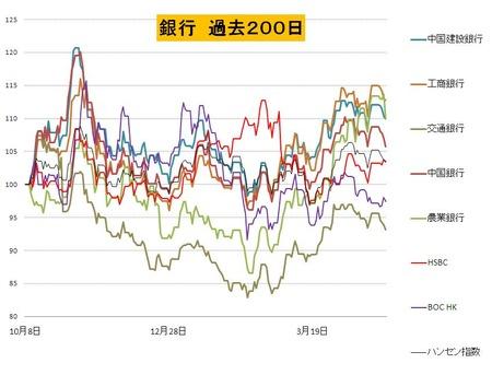 銀行_HK_20110429