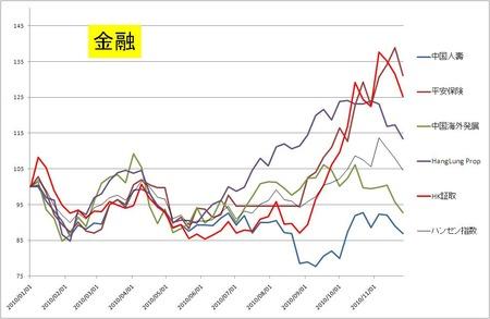金融_中国内需_20101126