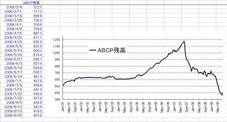 ABCP_20090829