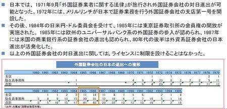 外資系の日本進出
