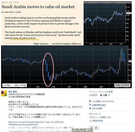 oil_facebook_20120320