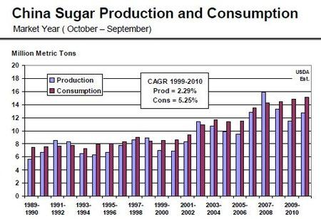 Sugar_20110120_2