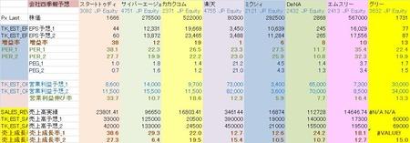 PER_ネット_日本株_20110528