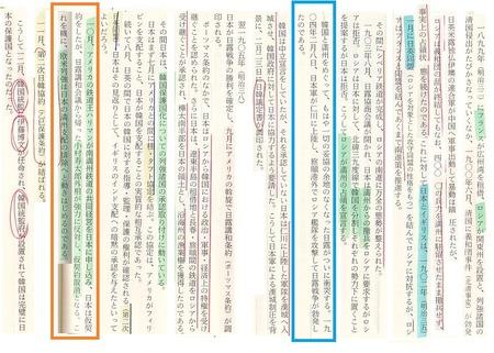 日露戦争と韓国保護国化