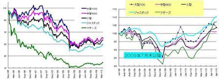 日本株_20100424