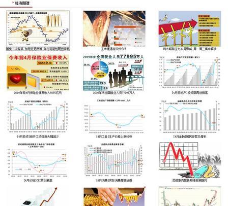 経済統計_20100527