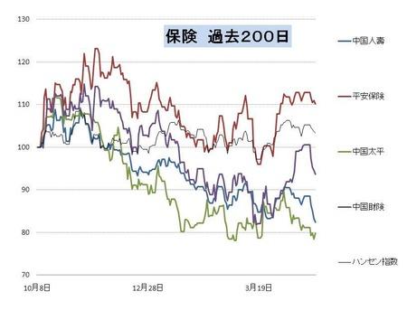 保険_HK_20110429
