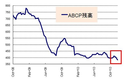 ABCP_20101127