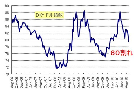 DXY_20100925