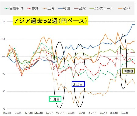 世界飲茶_20101228_2