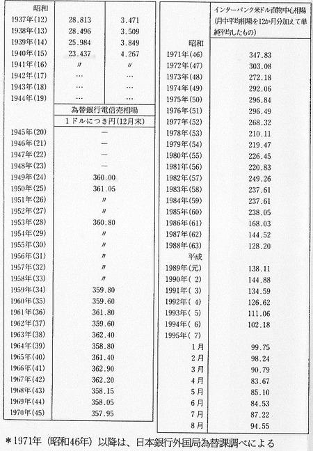 長期ドル円_2
