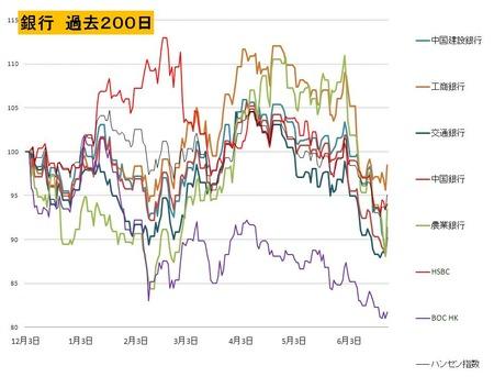 銀行_HK_20110623