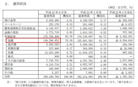 郵貯銀行_20101226