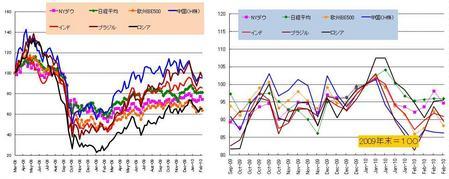 世界飲茶_20100228