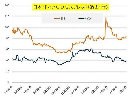 日独 CSD_20110521