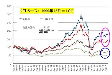 長期飲茶_20101229