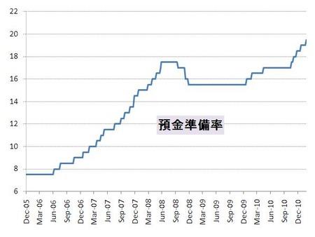 中国_RRR_20110226