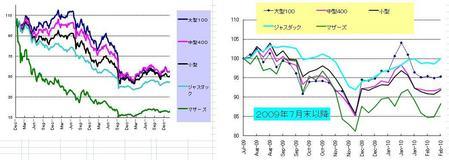 日本株_20100226