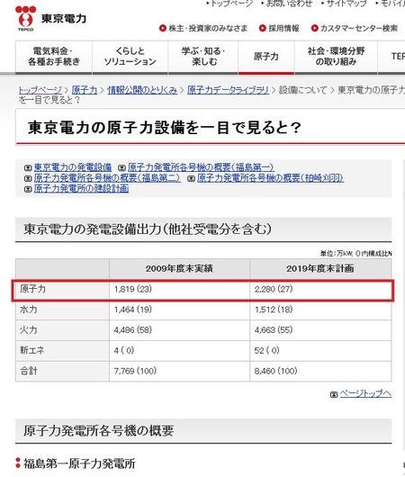 東京電力発電能力_20110323