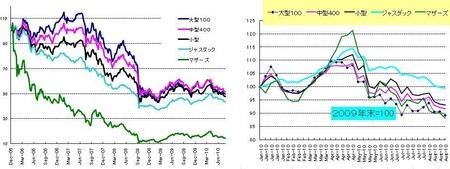 日本株_20100827