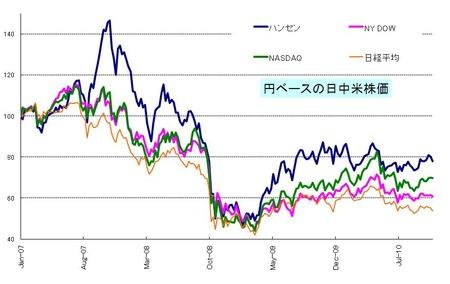 飲茶_20101030