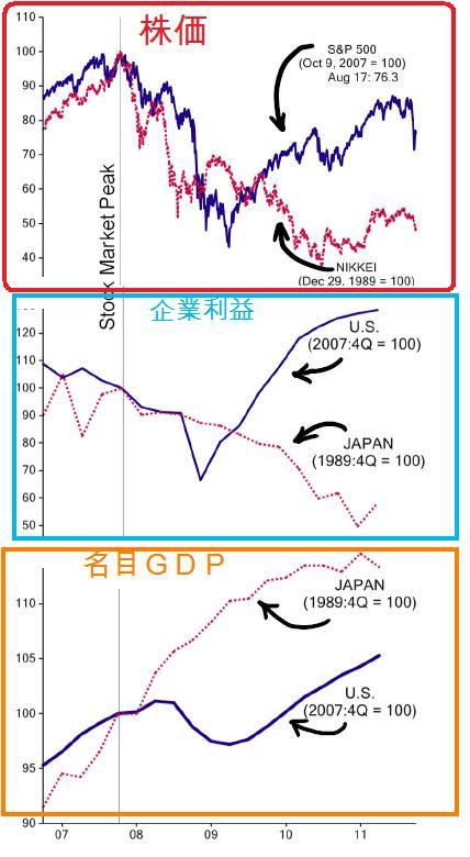 日米比較_20110819