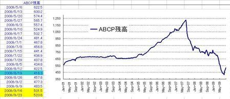 ABCP_20090926