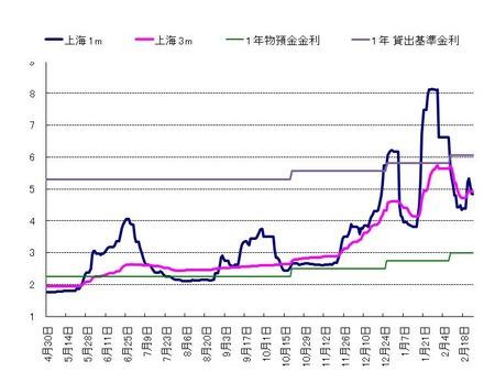 上海MM_20110226