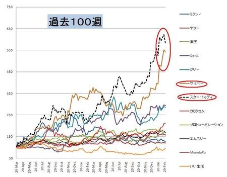 ネット_日本株_20110225_2