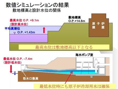 東北電力女川原発_20110426