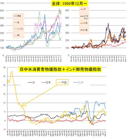 China Inflation_3