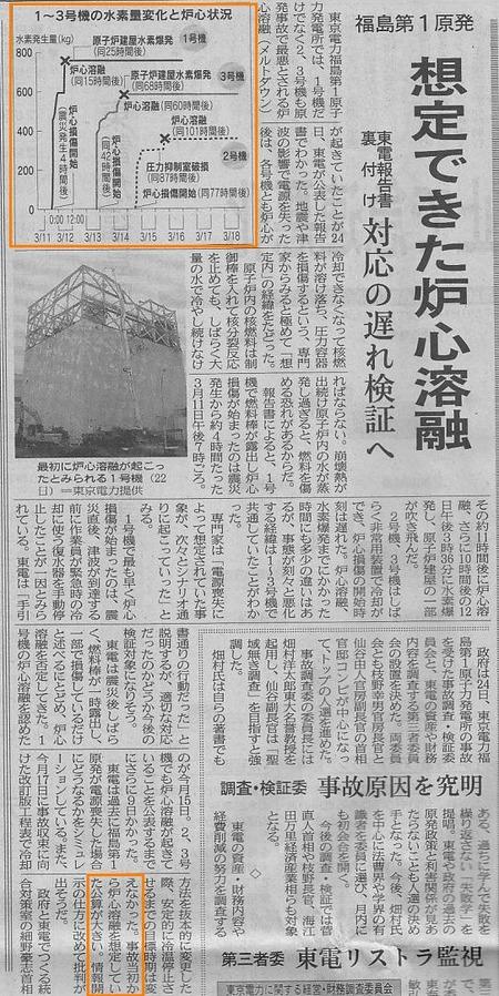 福島第一_20110525