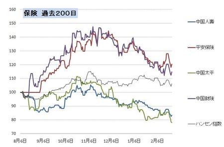 保険_中国_20110225