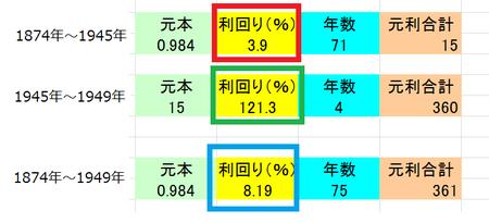 円下落_2