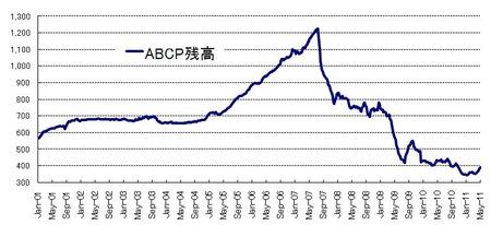 ABCP_20110528
