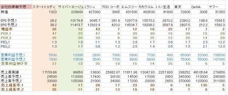 ネット株_20110128_2