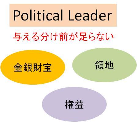 political leader